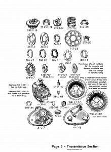 P5 Transmission section